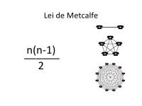 Media Social - Lei de Metcalfe - o valor de uma rede