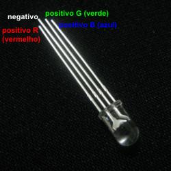 Novas formas de iluminação - LED's RGB (2/6)